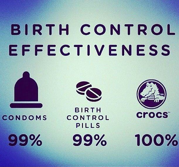 birth-control-effectiveness