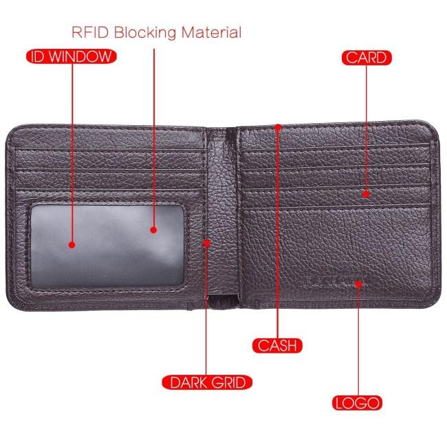 best rfid wallets