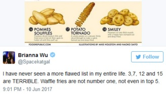 This Chart Ranking The Best Kinds Of French Fries Is Completely Tearing The Internet Apart