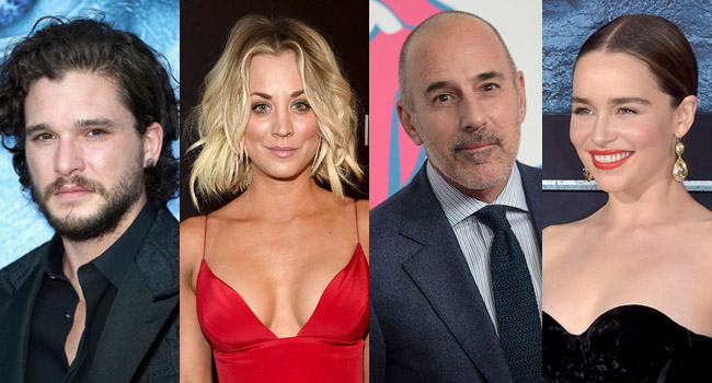 highest paid tv stars salaries