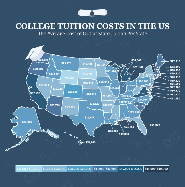 Maps In Out State Tuition Costs