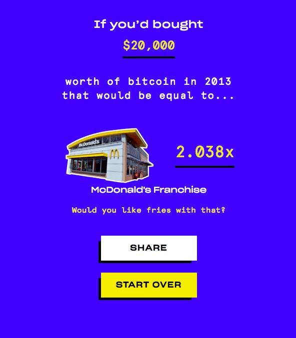 Bitcoin Regret Club