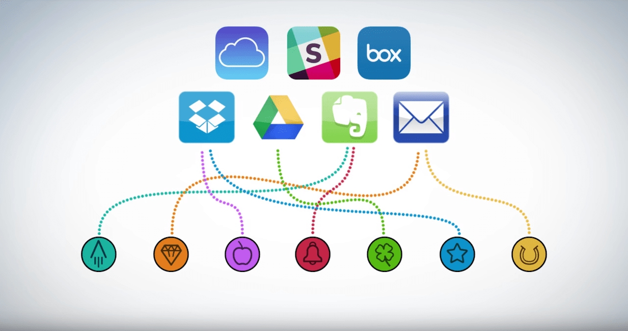 rocketbook app integration