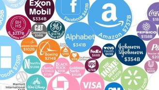 A Visual Representation Of The World's 50 Most Admired Companies Of 2018