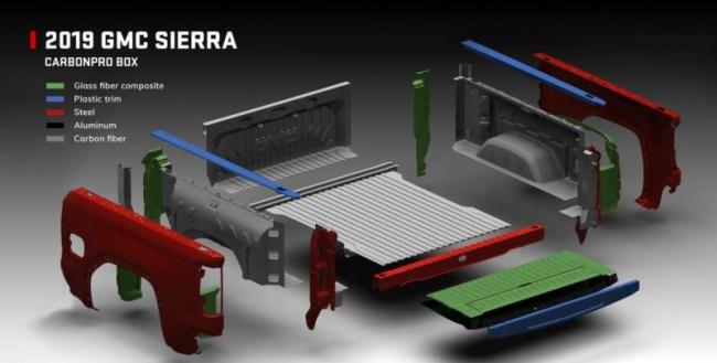 gmc sierra at4 package