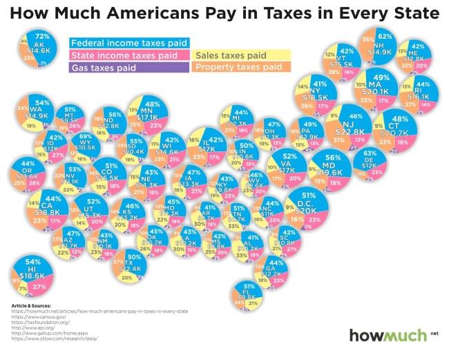 Which States Highest Tax Bills Map