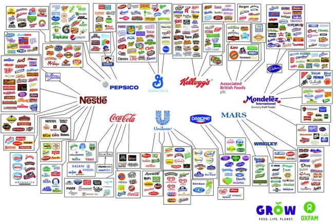 Graphic 10 Companies Own Worlds Food Brands
