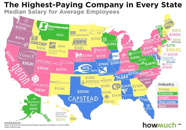 Highest-Paying Companies in Every State map