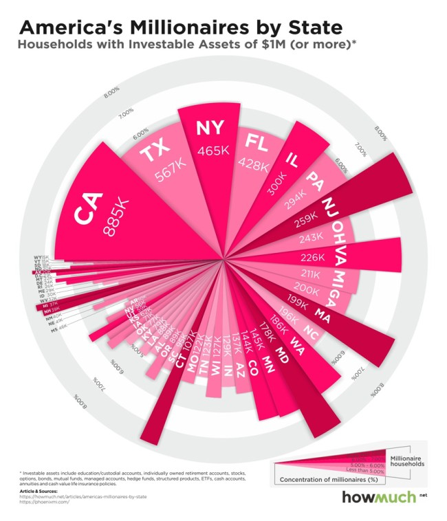 Graphic Visualizes Where All Millionaires Live United States