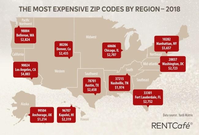 most expensive zip codes to rent