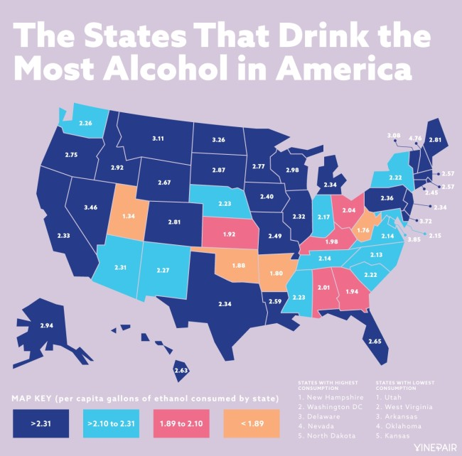which states drink the most alcohol