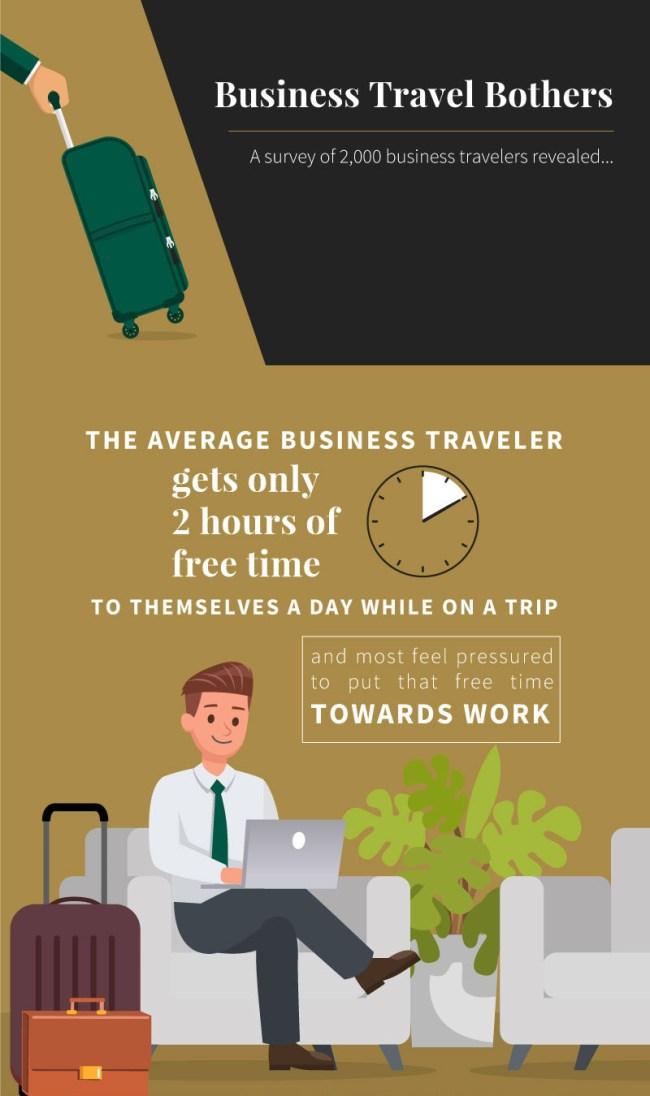 Secrets To Having Successful Business Trip