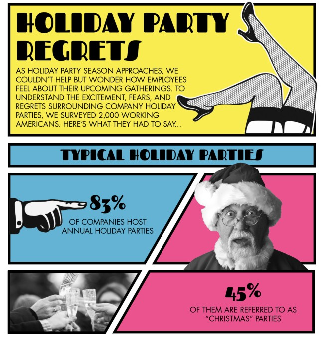 New Study Reveals Our Biggest Office Holiday Party Regrets