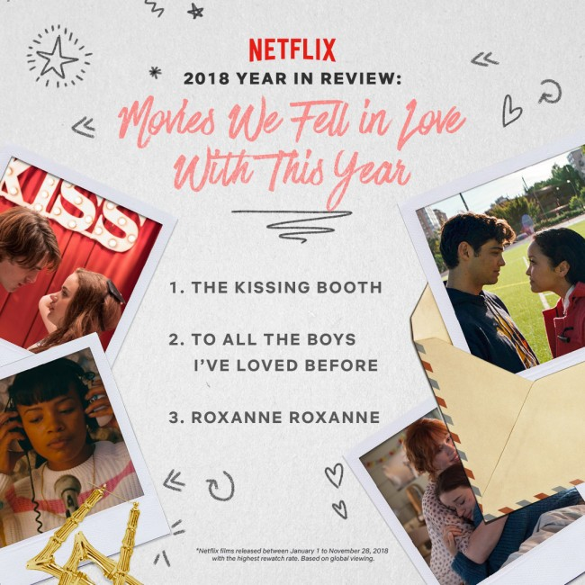 netflix 2018 year in review
