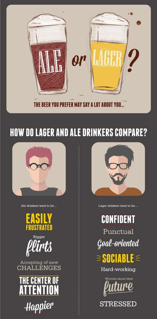 the kind of beer you drink says a lot about your personality study