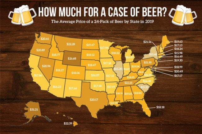 average price of case of beer