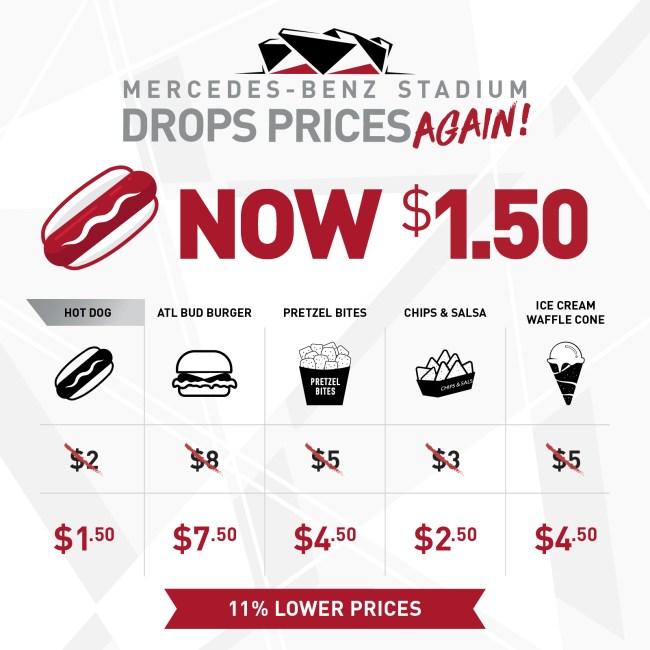 Mercedes-Benz Stadium concessions prices drop