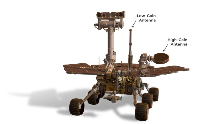 curiosity rover cameras