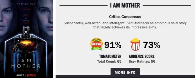 i am mother rotten tomatoes