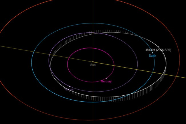Apollo Asteroid 481394 2006 SF6 Spotted By NASA On A Earth-Orbit now