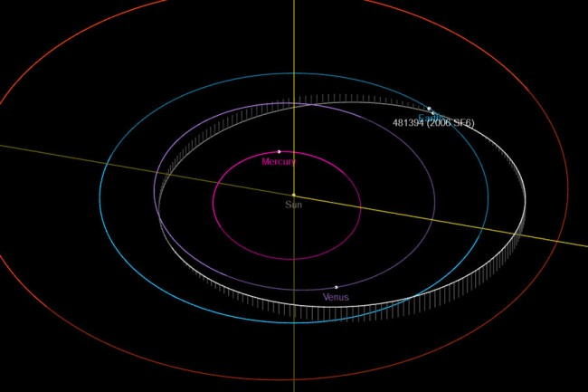 Apollo Asteroid 481394 2006 SF6 Spotted By NASA On A Earth-Orbit one month