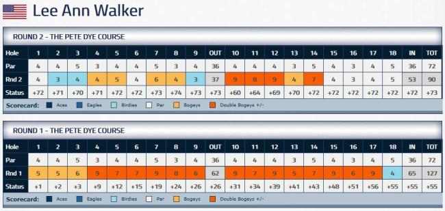 Lee Ann Walker Assessed 58 Penalty Strokes Senior LPGA Championship