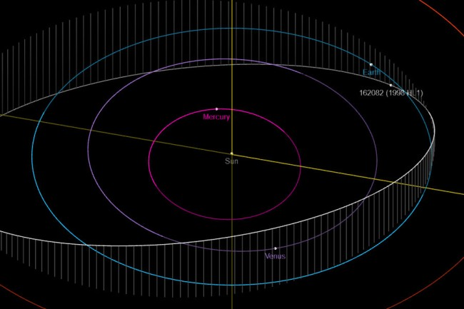 Potentially Hazardous 3000-Foot Long Asteroid About To Skim Earth