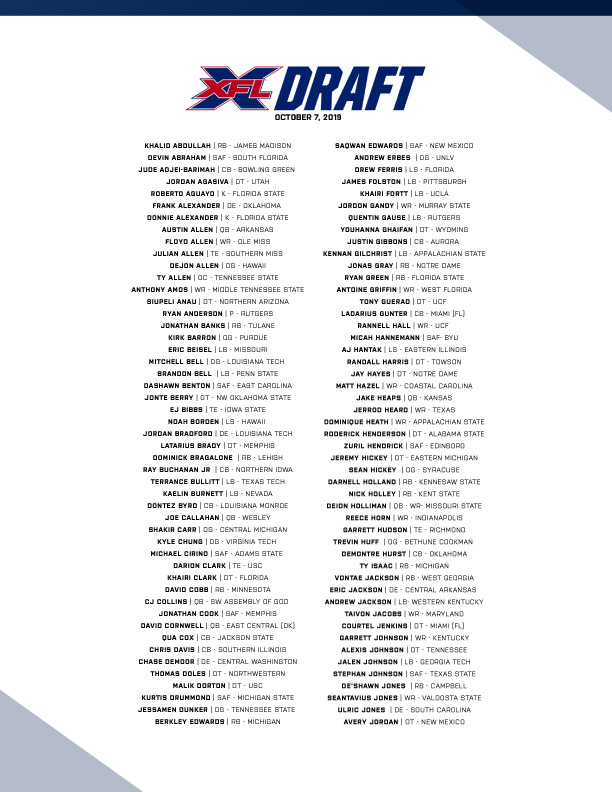 XFL Holding 71-ROUND Draft Releases List Of Players In Draft Pool
