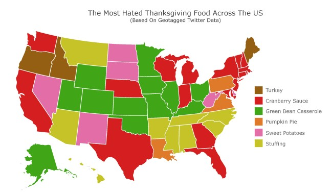 hated thanksgiving food