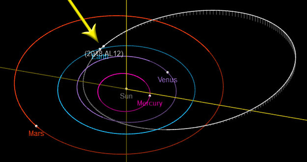 NASA Tracking Large Asteroid 2018 AL12 On Earth Approach