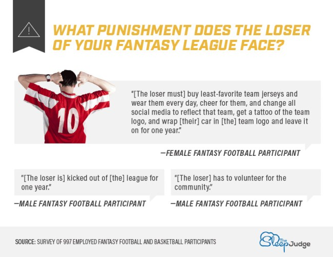 1 In 5 People Say Theyve Passed Up Sex To Play Fantasy Sports