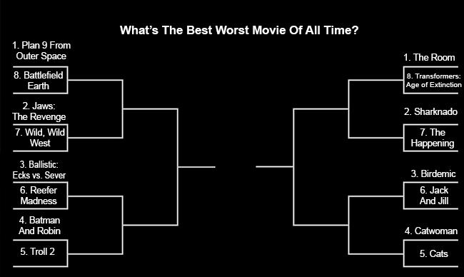 best worst movie ever made bracket