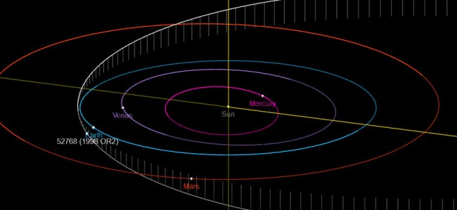 Images Of Potentially Hazardous Asteroid On Earth Close Approach