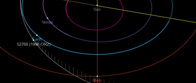 NASA Tracking 2 Mile Wide Asteroid On Approach With Earth
