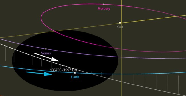 Asteroid Almost A Mile Wide Is On Close Approach With Earth