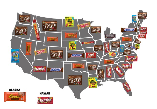 most popular candy US