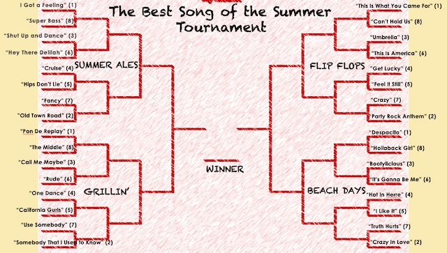 best songs of summer since 2000