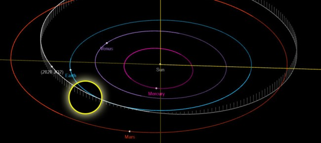 Three Major Asteroids Flying By Earth Over The Next Few Days