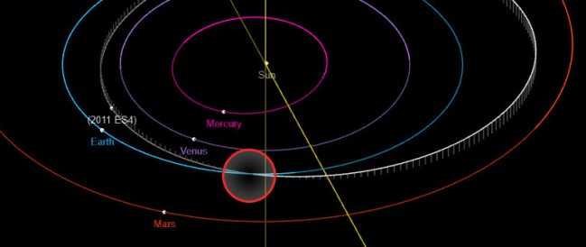 Asteroid 2011 ES4 Is Going To Pass Earth Closer Than The Moon