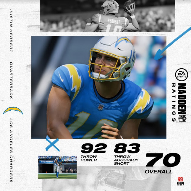 NFL Rookie Quarterbacks React To Their First Madden Ratings