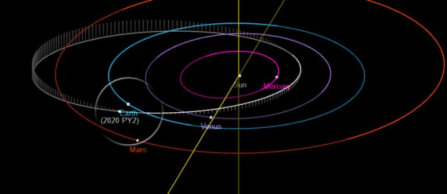 Asteroid 2020 PY2 Set To Fly By Earth Closer Than The Moon