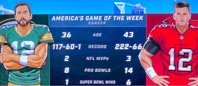 Fans roasted this Fox graphic that gave Tom Brady and Aaron Rodgers huge muscles