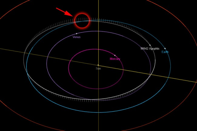 Colossal God Of Chaos Asteroid May Smash Into Earth 2068