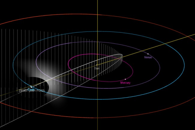 Biggest Potentially Hazardous Asteroid To Pass Earth In 2021 231937 2001 FO32