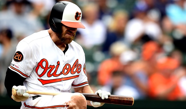 Major League Baseball Projected Postseason Odds Have Been Released