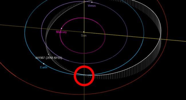 Asteroid 441987 Headed Towards Earth 2
