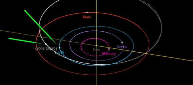 Asteroid 2008 GO20 Going 18000 MPH Is On Close Approach With Earth