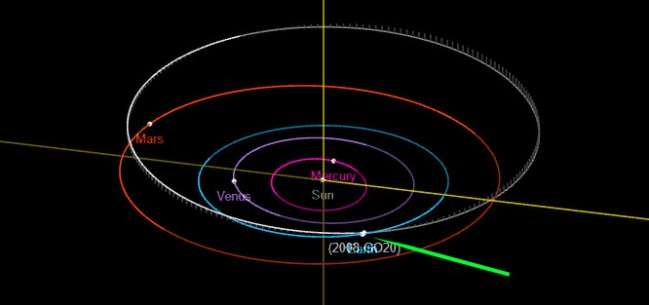 Asteroid Going 18000 MPH Is On Close Approach With Earth