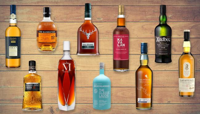 best Scotch whiskey whisky 2021