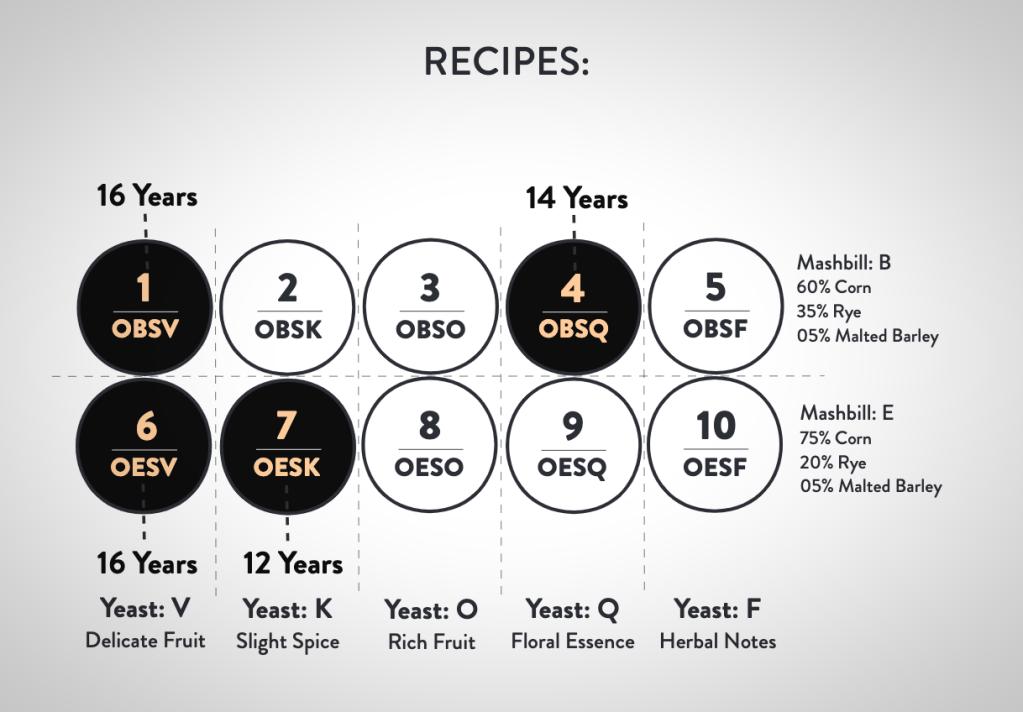 Four Roses 10 Recipes
